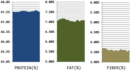 quality-charts